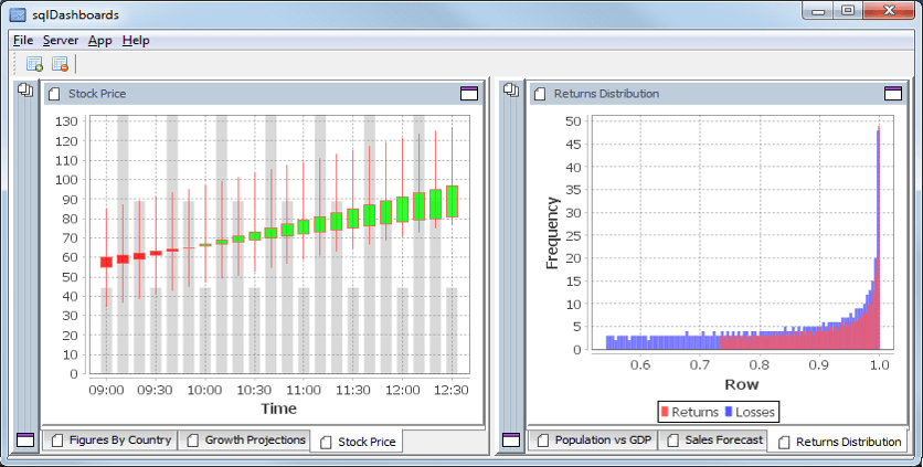 dashboard with candlestick and Histogram