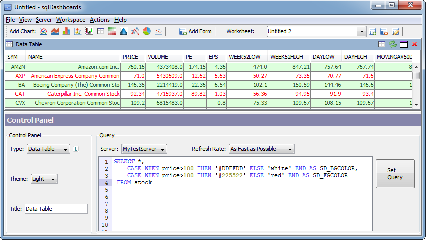 highlighting rows in an sql dashboard